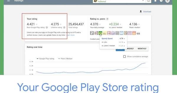 Google Play App Ratings Will Soon Favor Recent Ratings