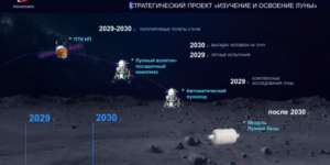 How Russia (yes, Russia) plans to land cosmonauts on the Moon by 2030