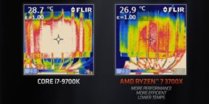 AMD says its Ryzen 3000 isn't just cheaper—it's better