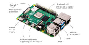 Raspberry Pi admits to faulty USB-C design on the Pi 4